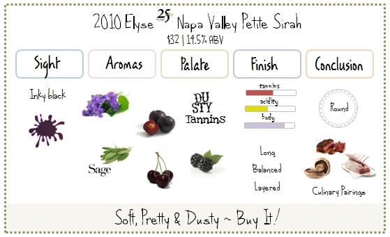 2010 Elyse Napa Valley Petite Sirah