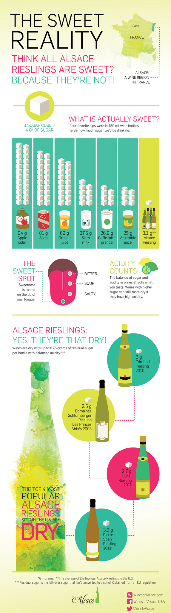 Alsace Riesling Infograph
